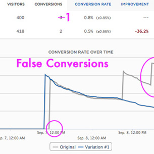 Optimize.com: